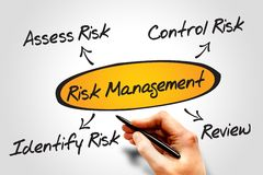 Risk management. Process diagram chart, business concept stock photography