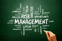 Risk Management Shows Identifying, Evaluating And Treating Risks Royalty Free Stock Photography