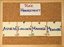 Risk management stages. Post it notes on a wooden board representing the for stages of risk management Stock Image