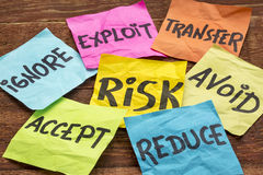 Risk management strategies. Ignore, accept, avoid, reduce, transfer and exploit on colorful sticky notes Stock Photos