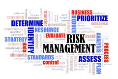 Risk Management word cloud. A concept computer illustration on the subject of business risk management, includes all relevant tags giving a good overall coverage Stock Photo