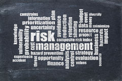 Risk management word cloud. On a slate blackboard stock image