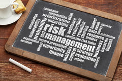 Risk management word cloud. On a slate blackboard with a cup of coffee royalty free stock photography