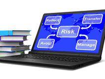 Risk Map Laptop Mean Managing Or Avoiding Uncertainty And Danger Stock Images