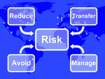 Risk Map Mean Managing Or Avoiding Uncertainty And Danger Stock Photos