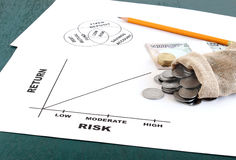 Risk och retur av investeringbegreppet Royaltyfria Bilder