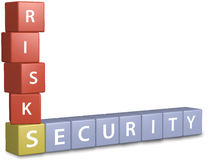 RISK SECURITY fi;nancial investment cube design. Weigh risks and security to build a stack of financial investment planning. 3D render Stock Photography