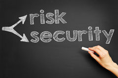 Risk security Stock Photography