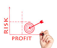 Risk versus profit graphic on white Stock Images