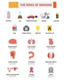 Risken av att röka infographics vektor stock illustrationer