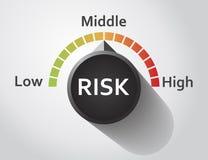 Riskknapp som pekar mellan lågt och på hög nivå Arkivbilder