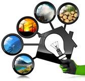 Risorse rinnovabili e Camera con la lampadina Fotografie Stock Libere da Diritti