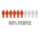 Risorse umane nelle percentuali Immagine Stock Libera da Diritti
