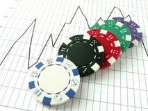 Risque de marché boursier Images stock