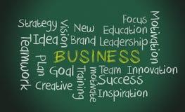 risque palavras-chaves no quadro verde sobre o conceito do negócio Fotografia de Stock Royalty Free