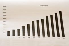 Risultato finanziario positivo Immagine Stock