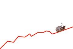 Ritardi le vendite di aumento Fotografie Stock