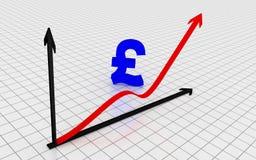 Ritish pound symbol. Increasing graph with British pound symbol. 3D Rendering Royalty Free Stock Images