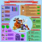 Ritoccando e infographics dei lavori di ristrutturazione royalty illustrazione gratis