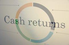 Ritorni di contanti Immagine Stock