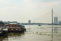 River Phraya in Bangkok seems quite polluted Stock Photos