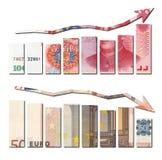 Rmb up and EU down graphics Royalty Free Stock Image