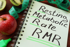 RMR Resting metabolic rate. RMR Resting metabolic rate written on a notepad sheet Royalty Free Stock Photos