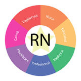 RN circular concept with colors and star Royalty Free Stock Images