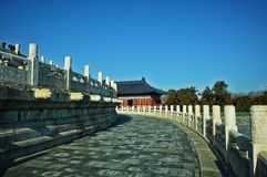 The road around Tiantan. This is the road around Tiantan. It has the marble floor, carved dragon pillars and drain valve. The whole road is closed, and the Royalty Free Stock Image