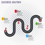 Road route infographic line with step-by-step plan. Success journey business road trip check points royalty free illustration