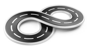 Road in the shape of infinity. Royalty Free Stock Photos