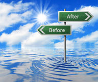 Road Sign in Flooded Area. Before & After Road Sign in Flooded Area Stock Photos