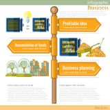 Road sign infographic with different types of business Royalty Free Stock Images