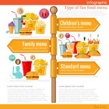 Road sign infographic with different types of fast food menu. Stock Photos