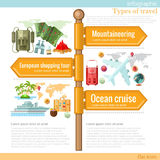 Road sign infographic with different types of tourism Stock Photography