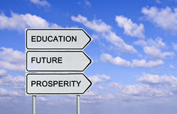 Road sign to education,prosperity and future. Road sign to education,prosperity, and and future stock images