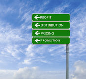 Road sign to profit. Direction road sign to profit Royalty Free Stock Photos