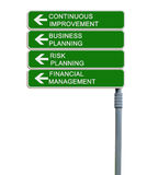 Road sign with  words Continuous Improvement Stock Image