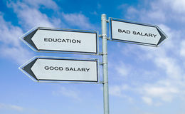 Road sign with words education, good salary, bad sala. Direction road sign with words education, good salary, bad salary stock images