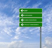 road sign with  words ERP,purvhasing, human resources, Stock Image