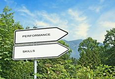 Road sign with  words performance and skill Stock Photography