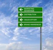 Market advantage. Road signs to market advantage royalty free stock photos
