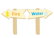 Road signs water and fire Stock Photography