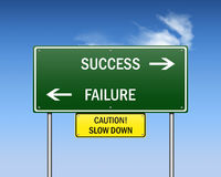 Road to business success Royalty Free Stock Photo