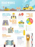 Road Worker Infographics Stock Images