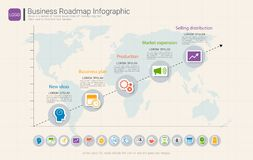 Roadmap timeline infographic design template, Key success and presentation of project ambitions. Stock Photos