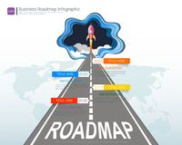 Roadmap timeline infographic design template. Key success and presentation of project ambitions, Can be used roadmap management for any business plan to stock illustration