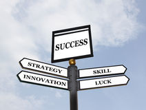 Roads to Success. A Success road sign pointing out that Luck, Skill, Innovation and Strategy are needed to be successful, sky as the background, clipping paths Royalty Free Stock Images