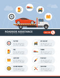 Roadside assistance Stock Photos