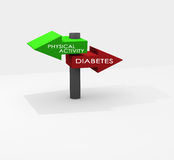 Roadsign Diabetes Physical Activity Royalty Free Stock Photo